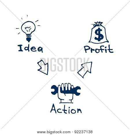 vector illustration for business process icons