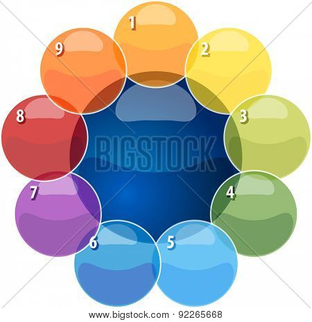 blank business strategy concept infographic diagram illustration of relationship overlapping diagram nine