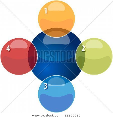 blank business strategy concept infographic diagram illustration of relationship overlapping diagram four