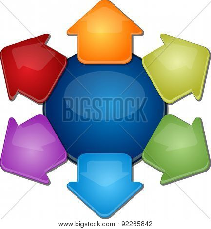 blank business strategy concept diagram illustration outward direction arrows six 6