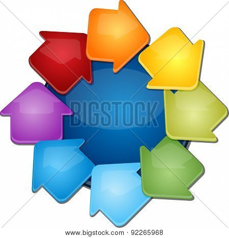 blank business strategy concept diagram illustration of process cycle arrows eight 8