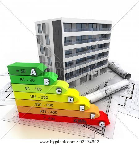 3D rendering of a building in construction, with an energy efficiency rating chart