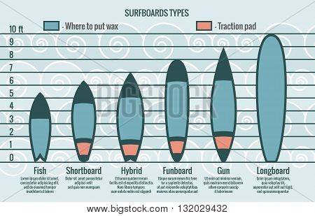 Surfboards types vector silhouettes. Sport surfboard, summer surfboard, type long surfboard, infographic surfboard illustration