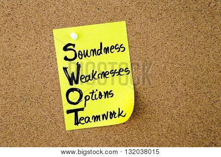 Business Acronym Swot Soundness, Weaknesses, Options, Teamwork