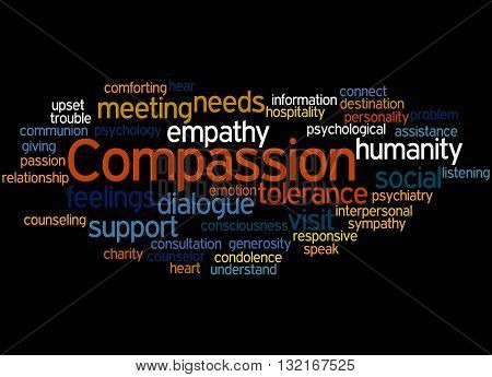 Compassion, Word Cloud Concept 2
