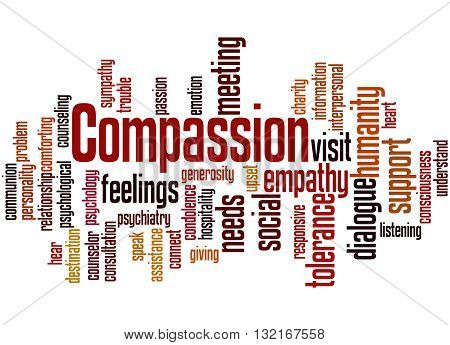 Compassion, Word Cloud Concept 4