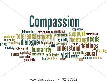 Compassion, Word Cloud Concept 6