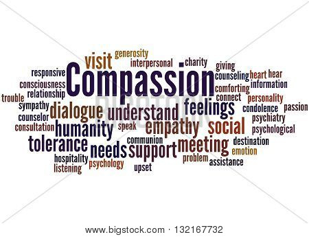 Compassion, Word Cloud Concept 7