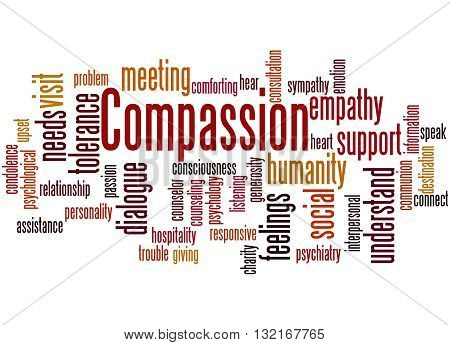 Compassion, Word Cloud Concept 8