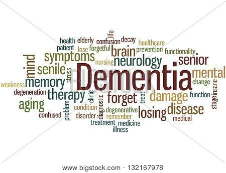 Dementia, Word Cloud Concept 7