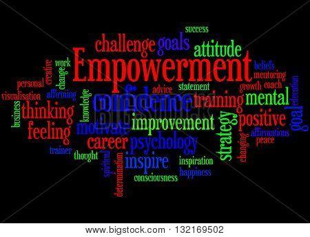 Empowerment, Word Cloud Concept