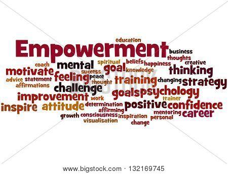 Empowerment, Word Cloud Concept 7
