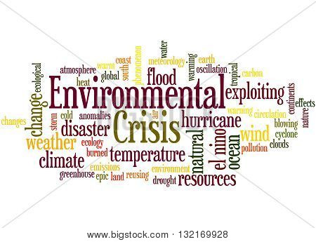 Environmental Crisis, Word Cloud Concept 2