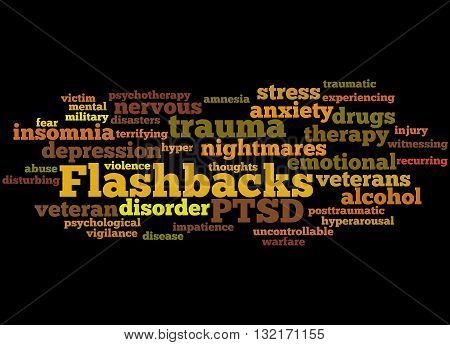 Flashbacks, Word Cloud Concept 7