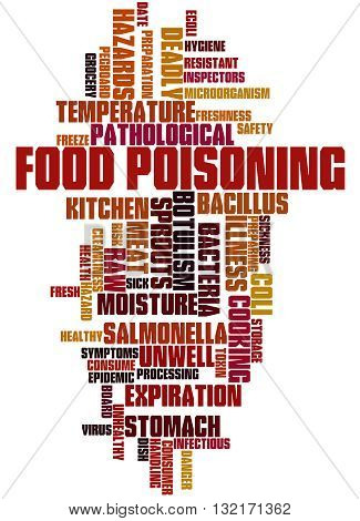 Food Poisoning, Word Cloud Concept 4