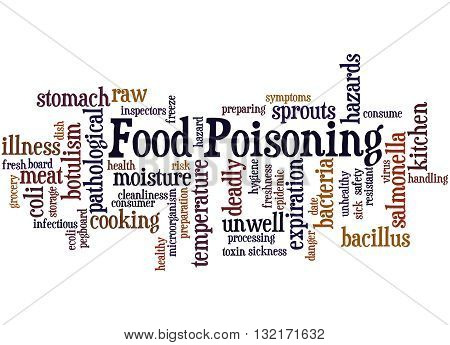 Food Poisoning, Word Cloud Concept 7