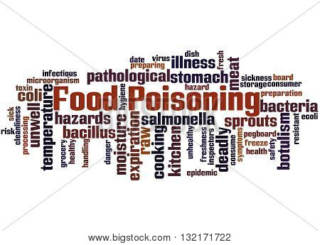 Food Poisoning, Word Cloud Concept 8