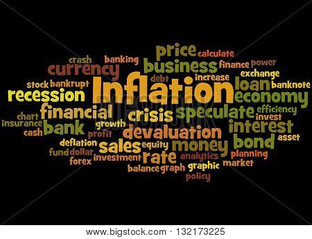 Inflation, Word Cloud Concept