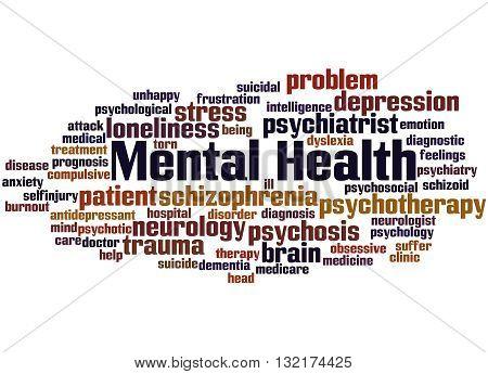 Mental Health, Word Cloud Concept 6