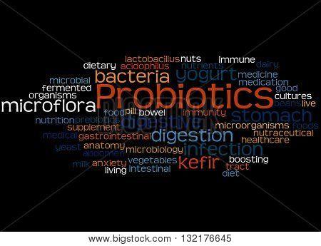 Probiotics, Word Cloud Concept 3