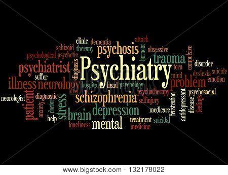 Psychiatry, Word Cloud Concept 6