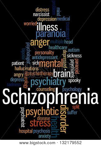 Schizophrenia, Word Cloud Concept 2