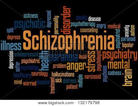 Schizophrenia, Word Cloud Concept 6