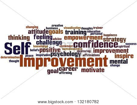 Self Improvement, Word Cloud Concept