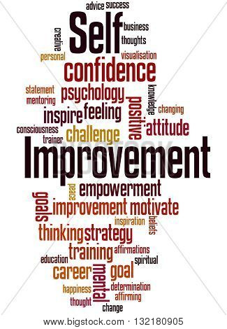Self Improvement, Word Cloud Concept 4