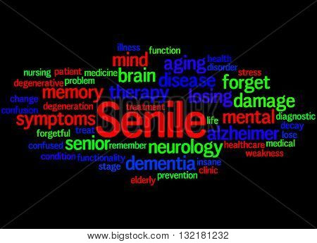 Senile, Word Cloud Concept