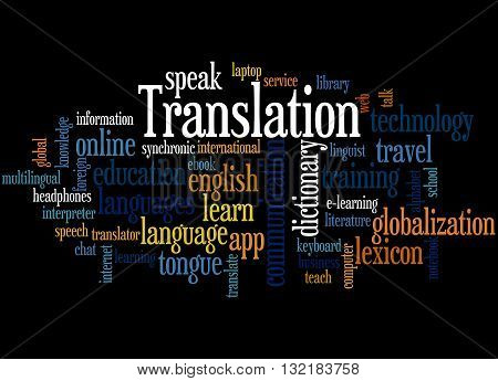 Translation, Word Cloud Concept 3