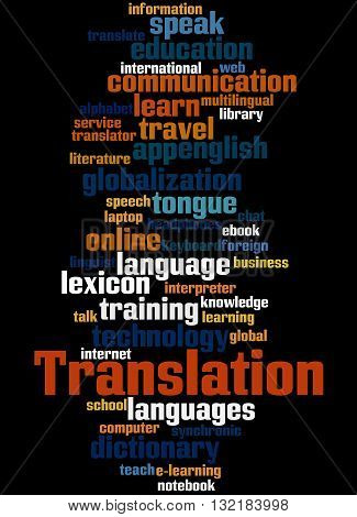 Translation, Word Cloud Concept 6