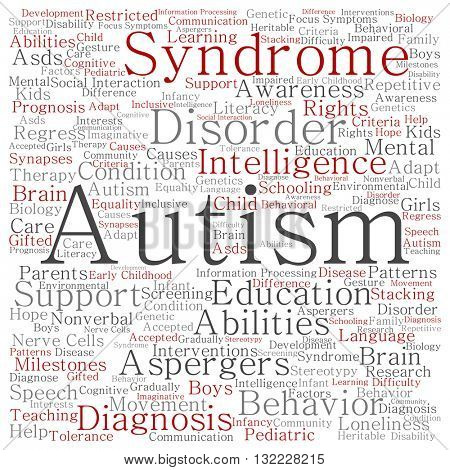 Concept conceptual childhood autism syndrome symptoms or disorder abstract square word cloud isolated on background
