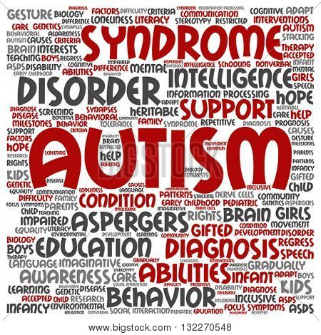 Vector concept conceptual childhood autism syndrome symtoms or disorder abstract square word cloud isolated on background