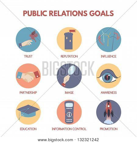 Modern flat style infographic on public relations goals and objectives.