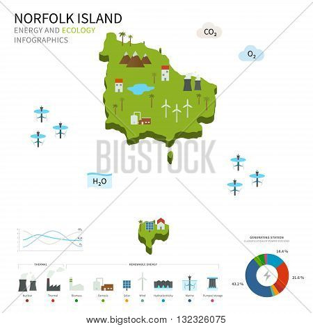 Energy industry and ecology of Norfolk Island vector map with power stations infographic.