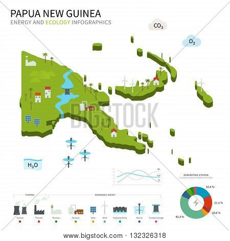 Energy industry and ecology of Papua New Guinea vector map with power stations infographic.