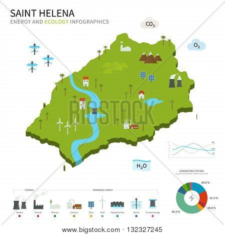 Energy industry and ecology of Saint Helena vector map with power stations infographic.