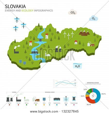 Energy industry and ecology of Slovakia vector map with power stations infographic.