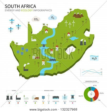 Energy industry and ecology of South Africa vector map with power stations infographic.