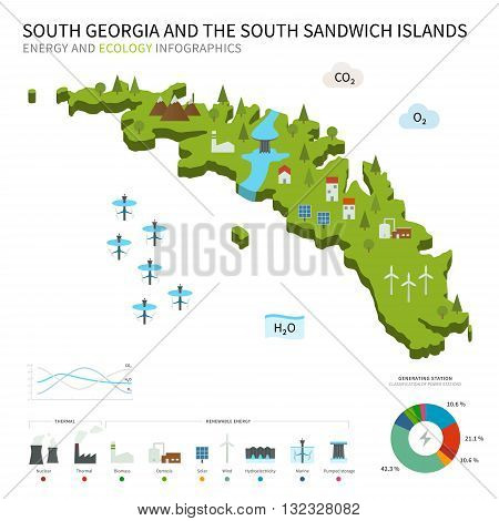 Energy industry and ecology of South Georgia and the South Sandwich Islands vector map with power stations infographic.