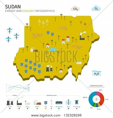 Energy industry and ecology of Sudan vector map with power stations infographic.
