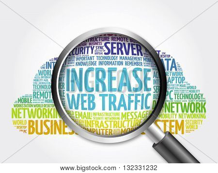 Increase Web Traffic Word Cloud