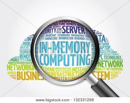 In-memory Computing Word Cloud