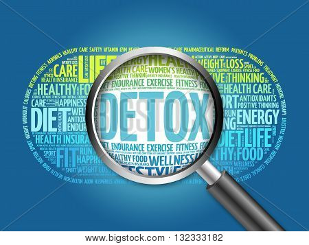Detox Word Cloud With Magnifying Glass