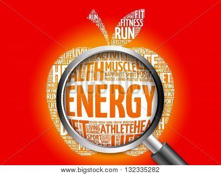 Energy Apple Word Cloud