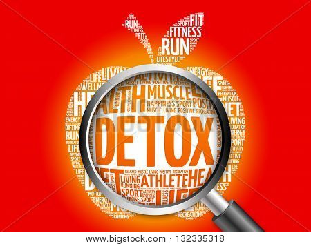 Detox Apple Word Cloud