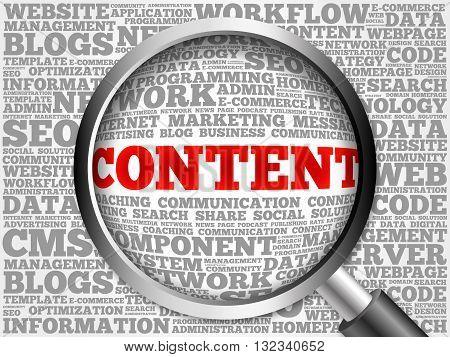 Content Word Cloud