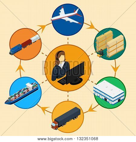vector illustration. Infographics of delivery. Logistics. Freight train ship plane truck. operator service. Manager. Isometric 3D