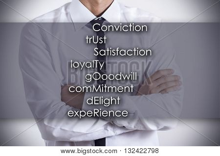 Conviction Trust Satisfaction Loyalty Gooodwill Commitment Delight Experience Customer - Young Busin